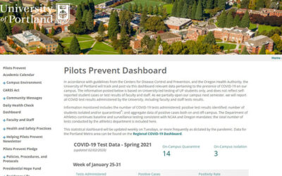 University of Portland Publishes Weekly COVID-19 Campus Dashboard